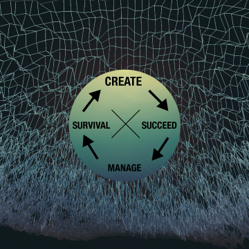 The Cycle That Will Destroy You!